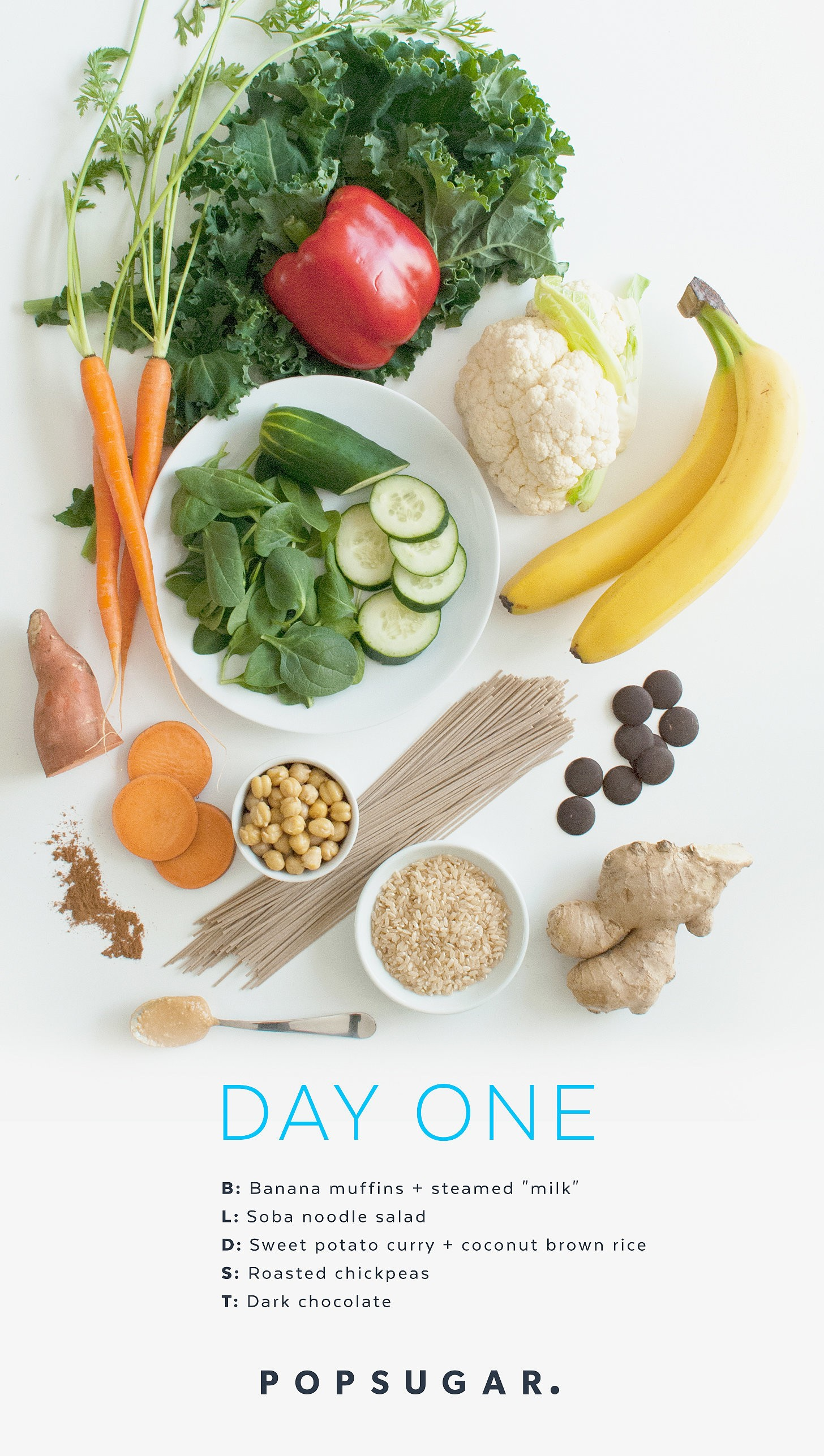 Бесшлаковая диета для похудения и здоровья